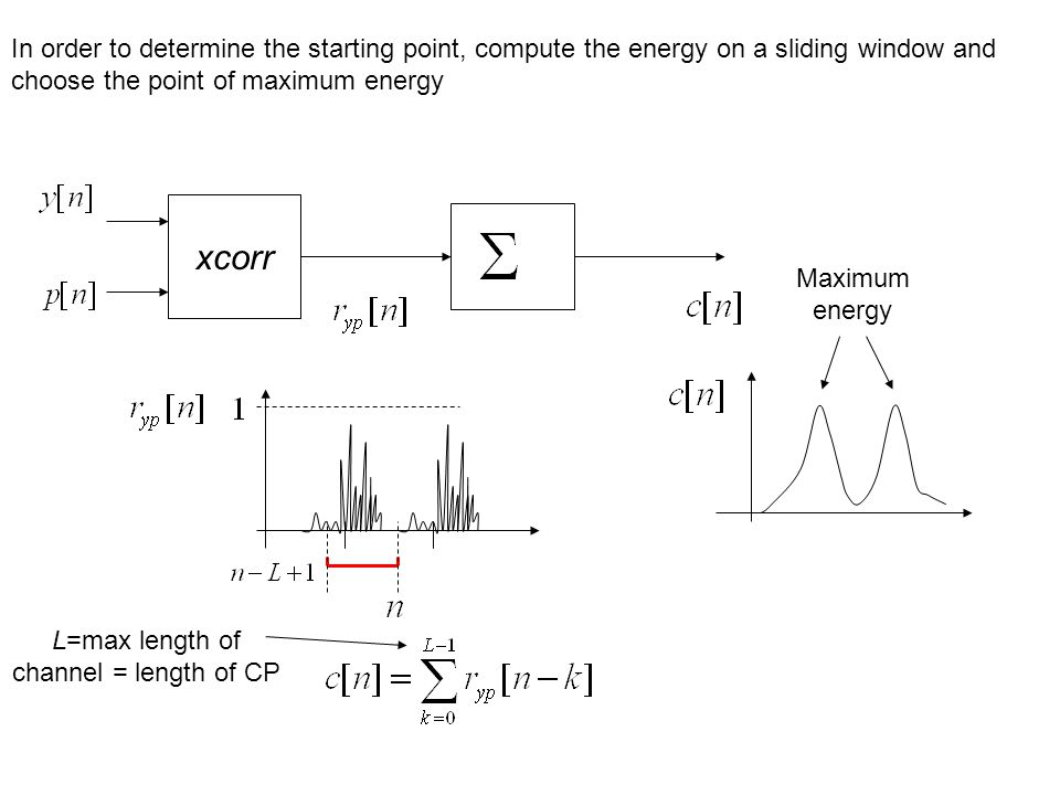 In order to determine the starting point, compute the energy on a sliding window and choose the point of maximum energy xcorr Maximum energy L=max length of channel = length of CP