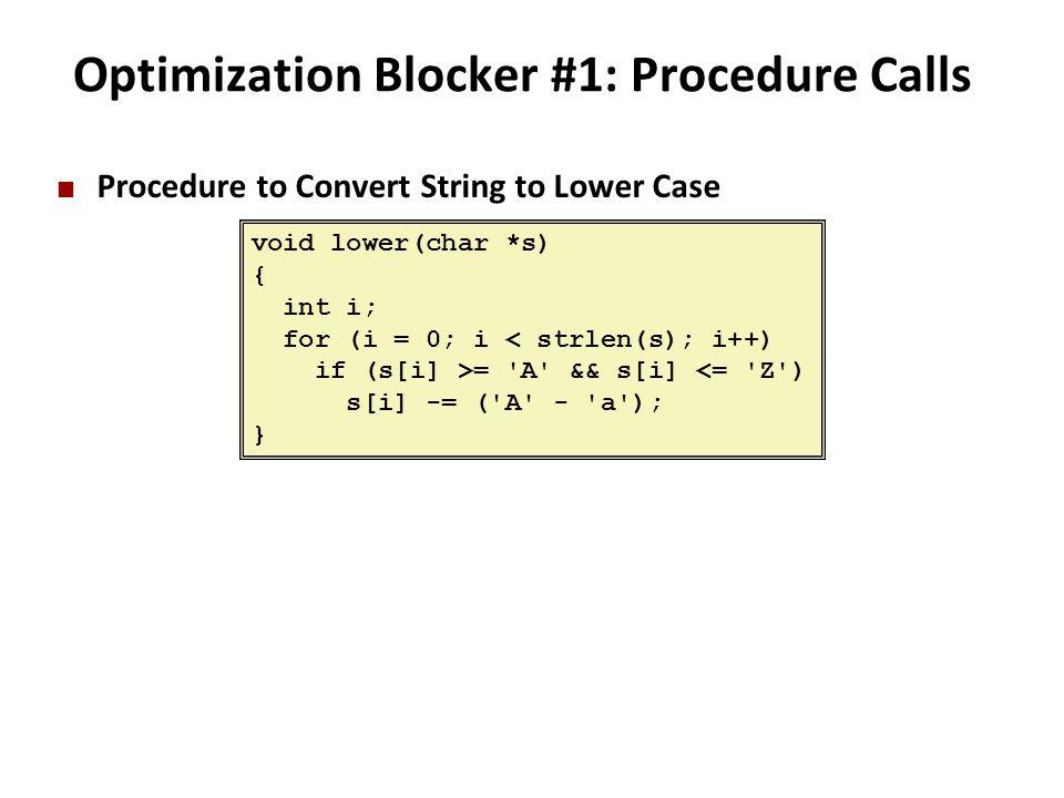 void lower(char *s) { int i; for (i = 0; i < strlen(s); i++) if (s[i] >= 'A' && s[i] <= 'Z') s[i] -= ('A' - 'a'); } Optimization Blocker #1: Procedure