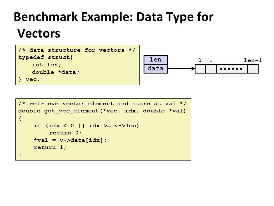 Benchmark Example: Data Type for Vectors /* data structure for vectors */ typedef struct{ int len; double *data; } vec; /* retrieve vector element and