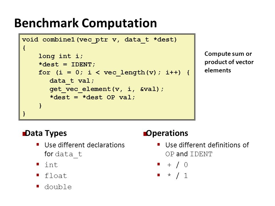 Benchmark Computation Data Types  Use different declarations for data_t  int  float  double Operations  Use different definitions of OP and IDENT