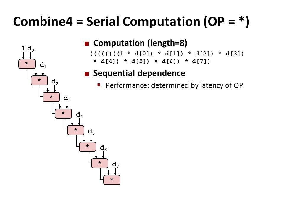Combine4 = Serial Computation (OP = *) Computation (length=8) ((((((((1 * d[0]) * d[1]) * d[2]) * d[3]) * d[4]) * d[5]) * d[6]) * d[7]) Sequential dep