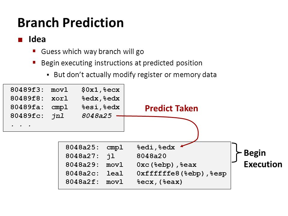 Branch Prediction Idea  Guess which way branch will go  Begin executing instructions at predicted position  But don't actually modify register or m