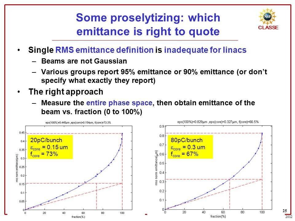 I.V. Bazarov, Overview of Photoinjectors for Future Light Sources, March 6, 2012 CLASSE Cornell University CHESS & ERL Some proselytizing: which emitt