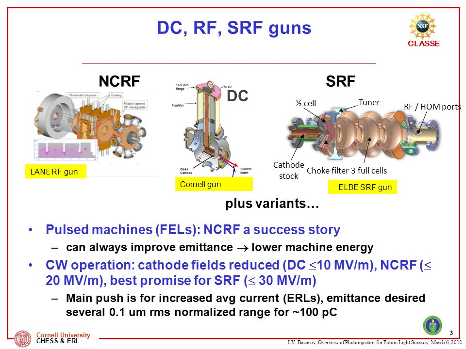 I.V. Bazarov, Overview of Photoinjectors for Future Light Sources, March 6, 2012 CLASSE Cornell University CHESS & ERL 3 DC, RF, SRF guns plus variant
