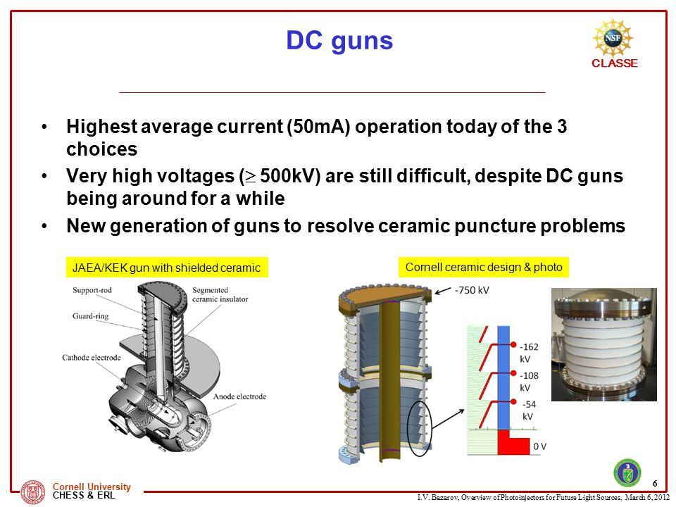 I.V. Bazarov, Overview of Photoinjectors for Future Light Sources, March 6, 2012 CLASSE Cornell University CHESS & ERL 6 DC guns Highest average curre