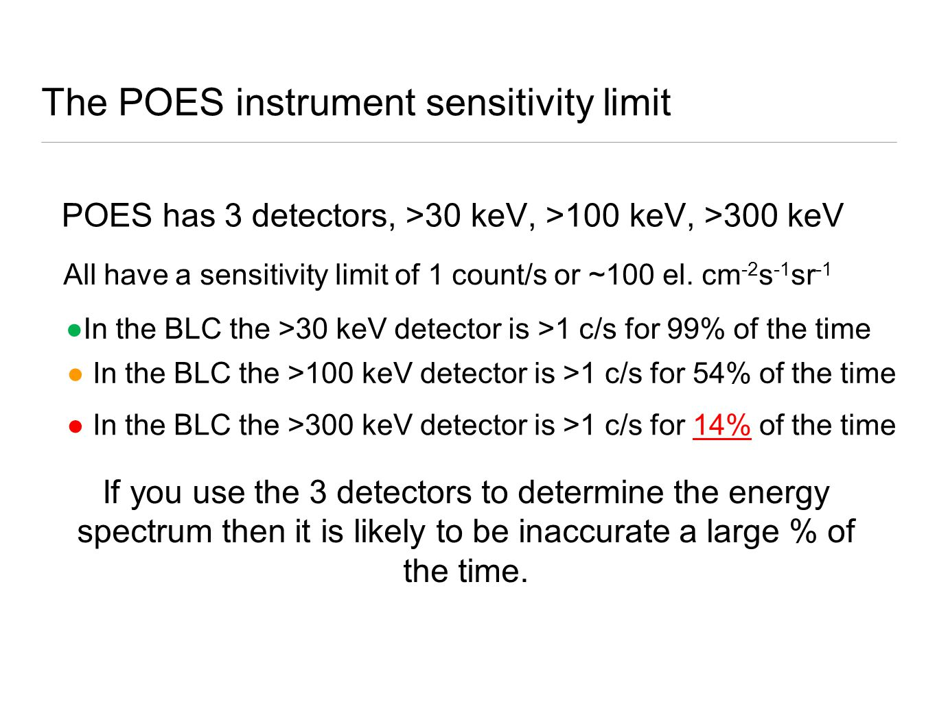 The POES instrument sensitivity limit POES has 3 detectors, >30 keV, >100 keV, >300 keV All have a sensitivity limit of 1 count/s or ~100 el.