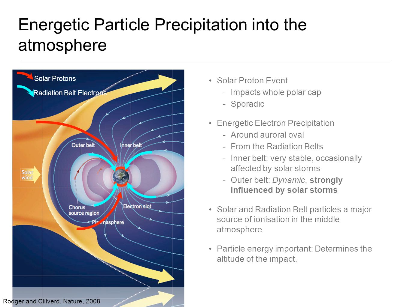 Energetic Particle Precipitation into the atmosphere Solar Protons Radiation Belt Electrons Solar Proton Event -Impacts whole polar cap -Sporadic Energetic Electron Precipitation -Around auroral oval -From the Radiation Belts -Inner belt: very stable, occasionally affected by solar storms -Outer belt: Dynamic, strongly influenced by solar storms Solar and Radiation Belt particles a major source of ionisation in the middle atmosphere.
