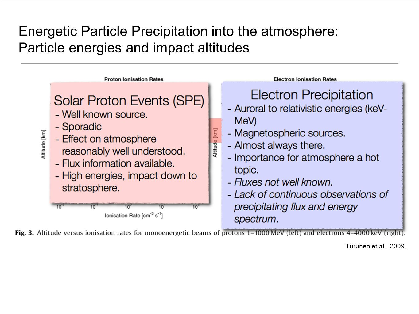Energetic Particle Precipitation into the atmosphere: Particle energies and impact altitudes D layer Flux: 100 electrons/cm 2 /s/sr Flux: 1 protons/cm 2 /s/sr Turunen et al., 2009.