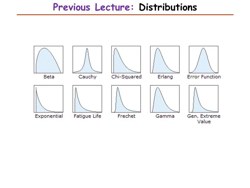 An example of sampling distribution 12