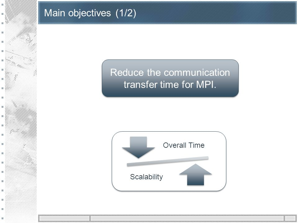 Main objectives (1/2) Overall Time Scalability Reduce the communication transfer time for MPI.