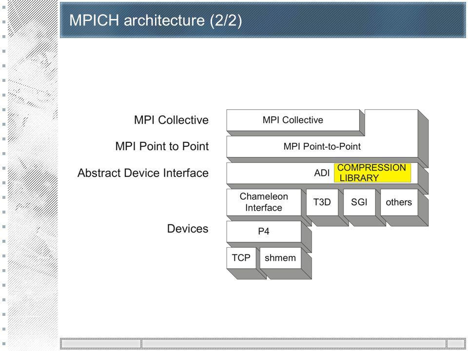 MPICH architecture (2/2)