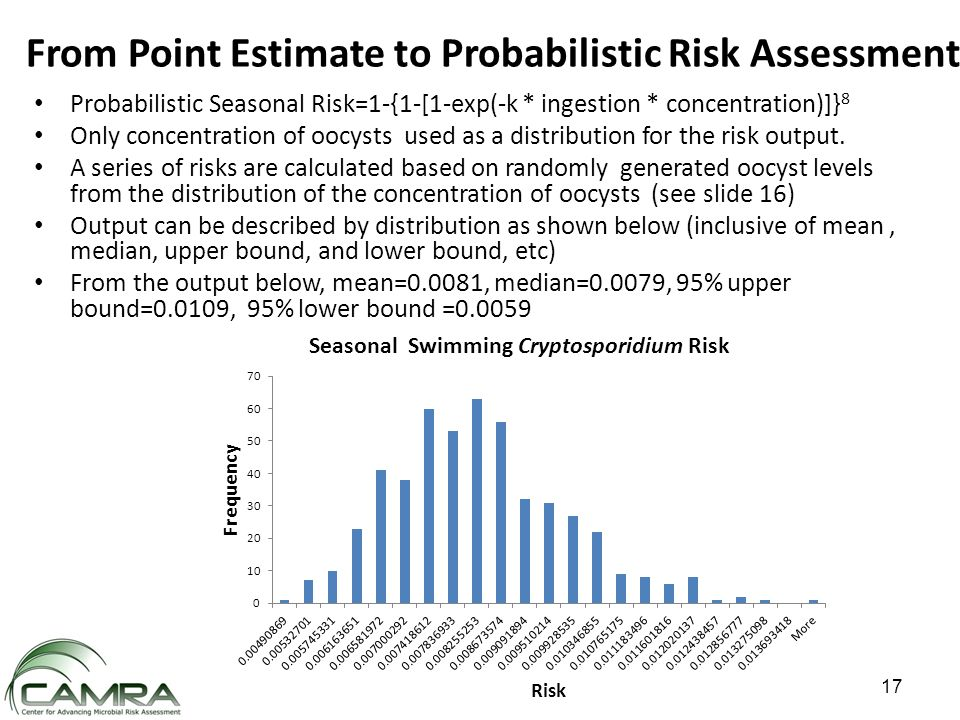From Point Estimate to Probabilistic Risk Assessment Probabilistic Seasonal Risk=1-{1-[1-exp(-k * ingestion * concentration)]} 8 Only concentration of oocysts used as a distribution for the risk output.