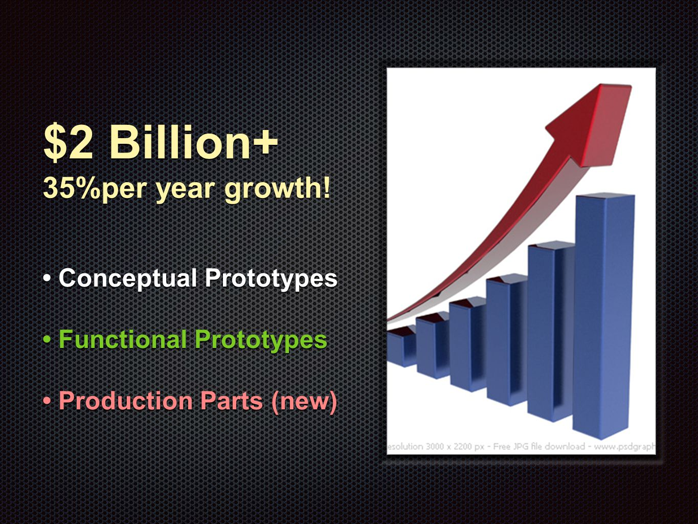 The Economics of 3D Printing Total Cost of Parts Design Design Prototypes Prototypes Pooling Pooling Production cost Production cost Revision cost Revision cost Tooling maintenance Tooling maintenance