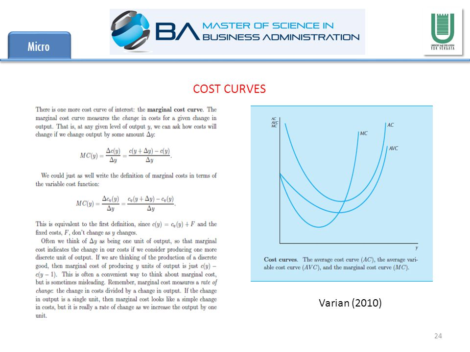 Micro 24 COST CURVES Varian (2010)