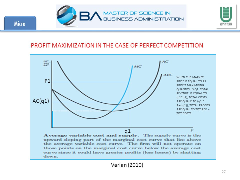 Micro 27 PROFIT MAXIMIZATION IN THE CASE OF PERFECT COMPETITION Varian (2010) P1 q1 WHEN THE MARKET PRICE IS EQUAL TO P1 PROFIT MAXIMISING QUANTITY IS Q1.