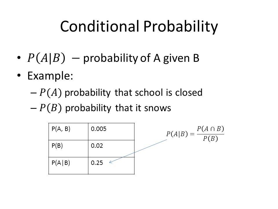 P(A, B)0.005 P(B)0.02 P(A|B)0.25