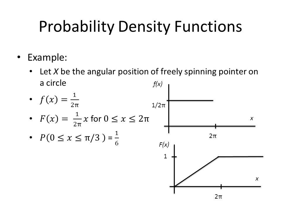 Probability Density Functions f(x) x F(x) 1 x