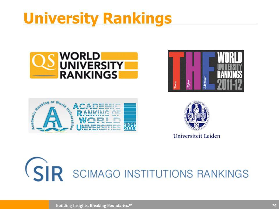 University Rankings 20