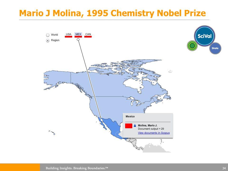 Mario J Molina, 1995 Chemistry Nobel Prize 34