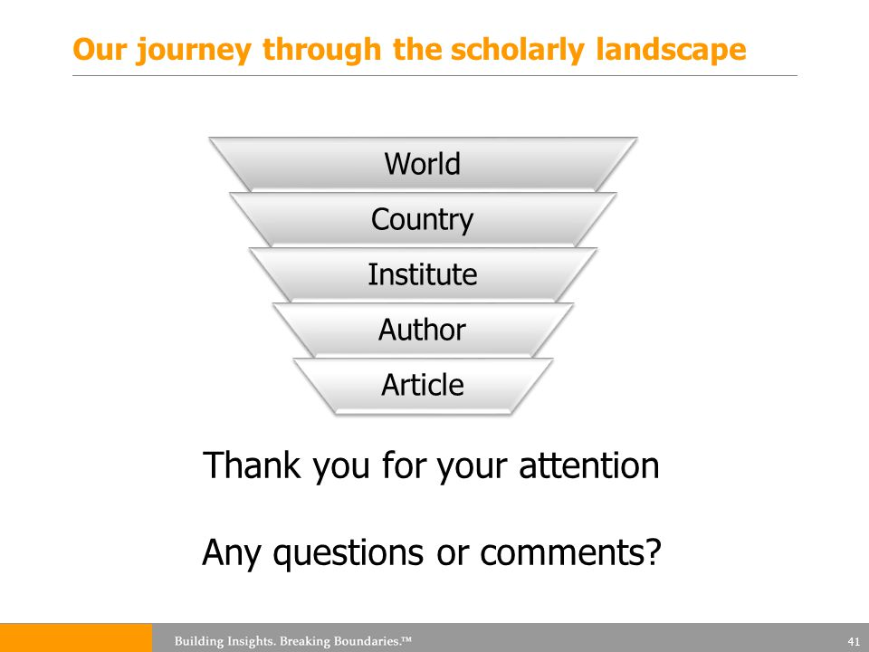 Our journey through the scholarly landscape 41 World Country Institute Author Article Thank you for your attention Any questions or comments
