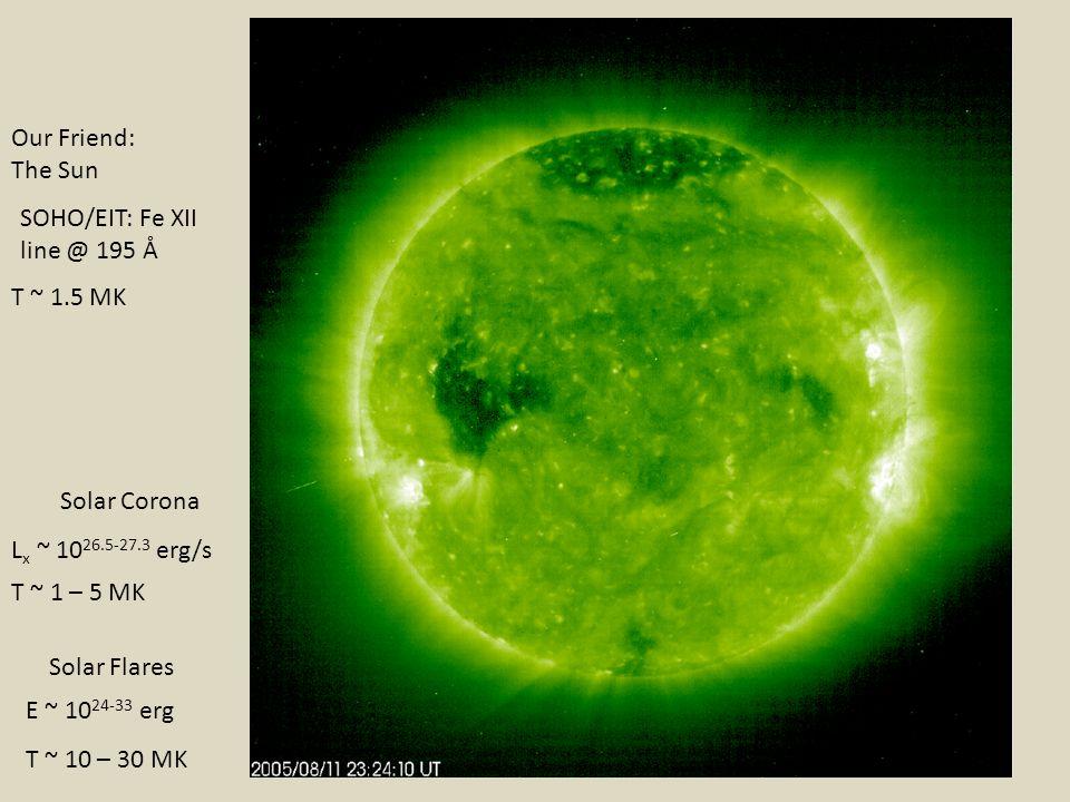 SOHO/EIT: Fe XII line @ 195 Å Our Friend: The Sun T ~ 1.5 MK L x ~ 10 26.5-27.3 erg/s Solar Corona T ~ 1 – 5 MK Solar Flares E ~ 10 24-33 erg T ~ 10 –