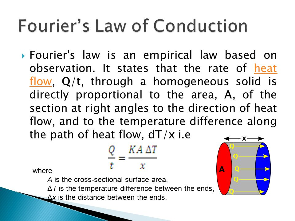  Fourier's law is an empirical law based on observation. It states that the rate of heat flow, Q/t, through a homogeneous solid is directly proportio