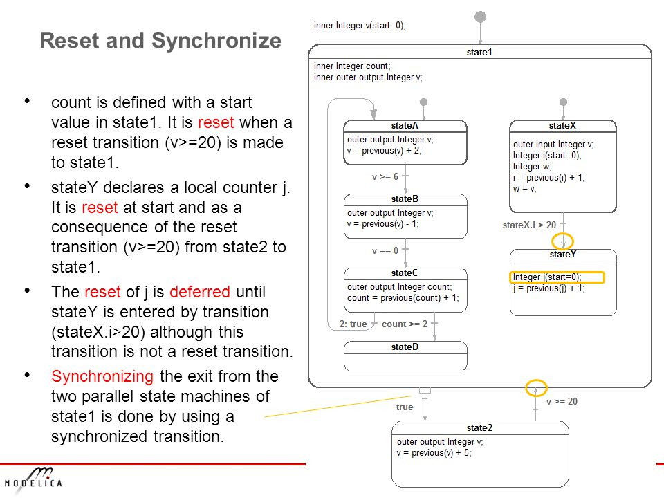 Slide 28 Reset and Synchronize count is defined with a start value in state1.