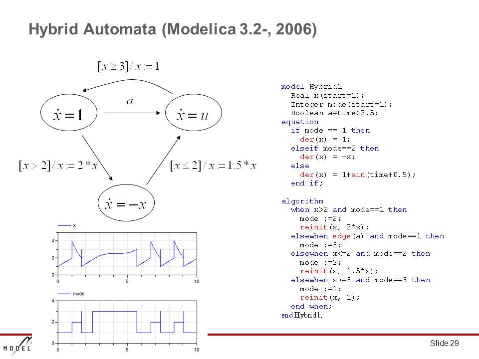 Slide 29 Hybrid Automata (Modelica 3.2-, 2006)