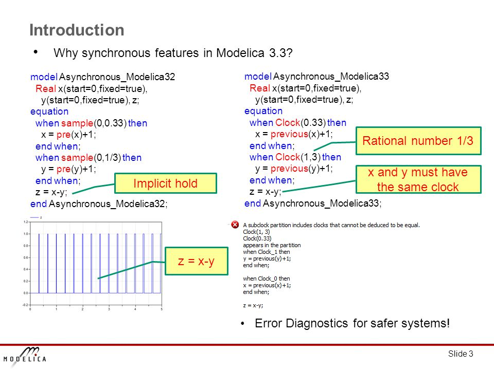 Slide 3 Introduction Why synchronous features in Modelica 3.3.