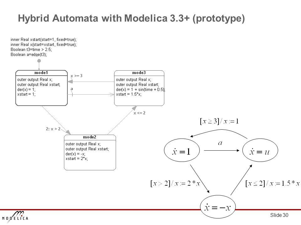 Slide 30 Hybrid Automata with Modelica 3.3+ (prototype)