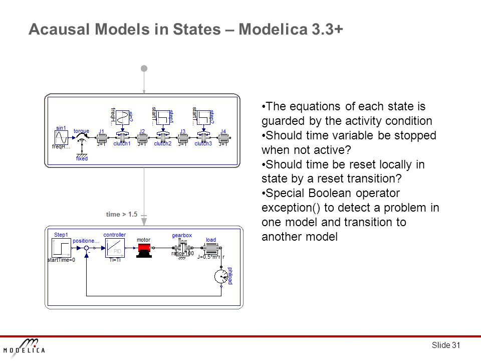 Slide 31 Acausal Models in States – Modelica 3.3+ The equations of each state is guarded by the activity condition Should time variable be stopped when not active.