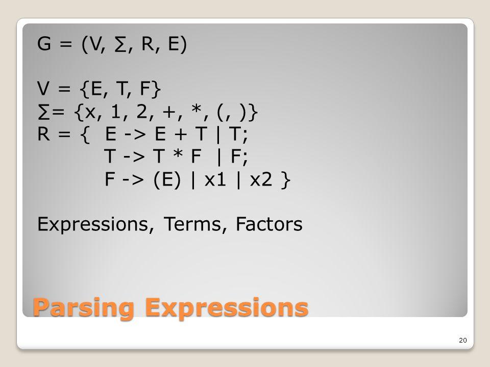 Parsing Expressions G = (V, ∑, R, E) V = {E, T, F} ∑= {x, 1, 2, +, *, (, )} R = { E -> E + T | T; T -> T * F | F; F -> (E) | x1 | x2 } Expressions, Te