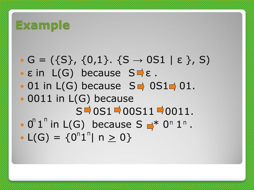 Example G = ({S}, {0,1}. {S → 0S1 | ε }, S) ε in L(G) because S ε. 01 in L(G) because S 0S1 01. 0011 in L(G) because S 0S1 00S11 0011. 0 1 in L(G) bec