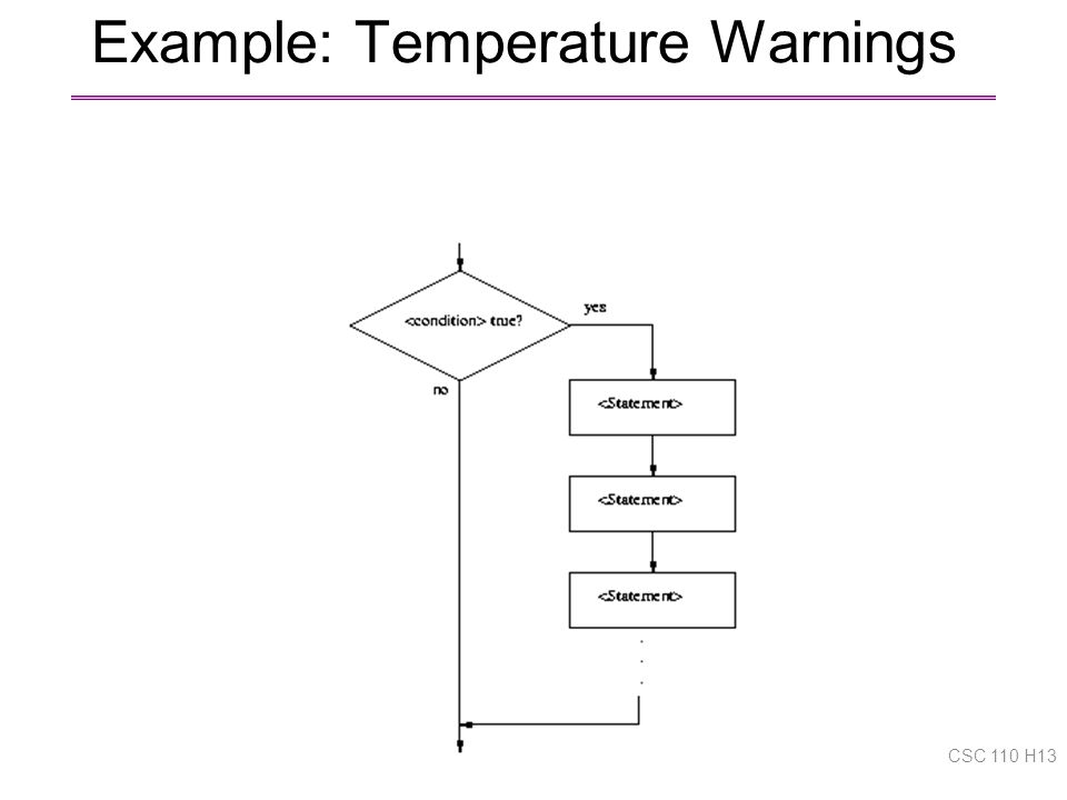 Example: Temperature Warnings CSC 110 H13
