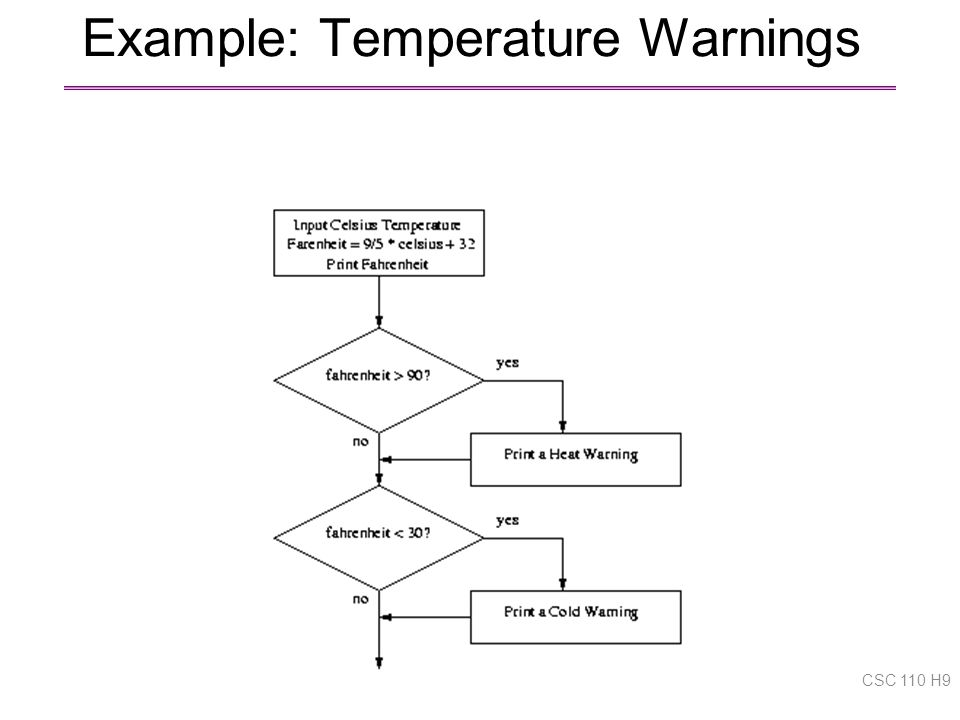 Example: Temperature Warnings CSC 110 H9