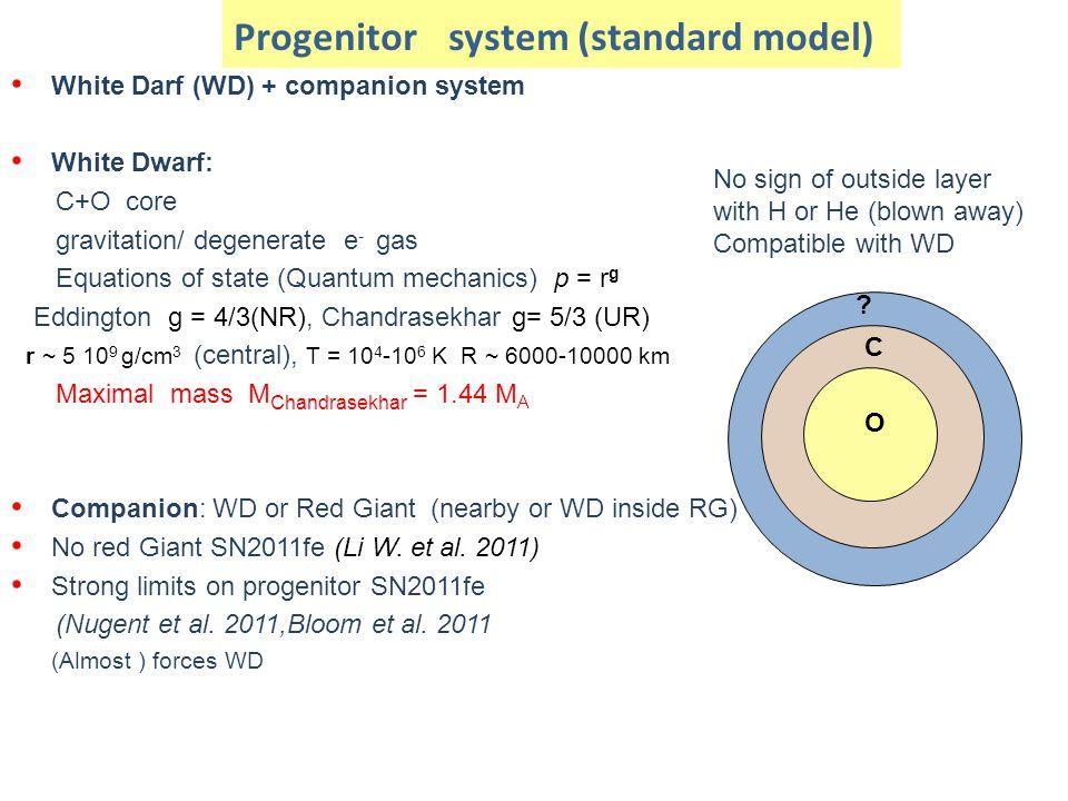 Progenitor system (standard model) White Darf (WD) + companion system White Dwarf: C+O core gravitation/ degenerate e - gas Equations of state (Quantu
