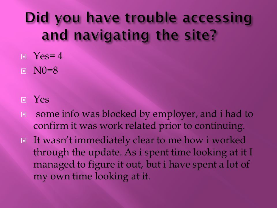  Yes= 4  N0=8  Yes  some info was blocked by employer, and i had to confirm it was work related prior to continuing.