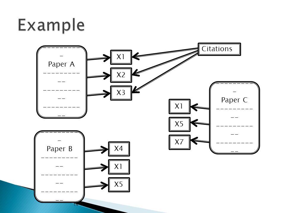 14 --------- - Paper A --------- -- --------- - Paper B --------- -- X1 X2 X3 X4 X1 X5 --------- - Paper C --------- -- X1 X5 X7 Citations