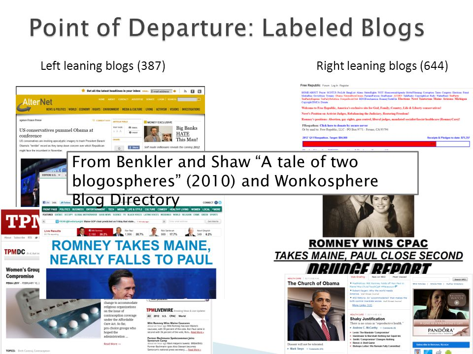 Left leaning blogs (387)Right leaning blogs (644) From Benkler and Shaw A tale of two blogospheres (2010) and Wonkosphere Blog Directory