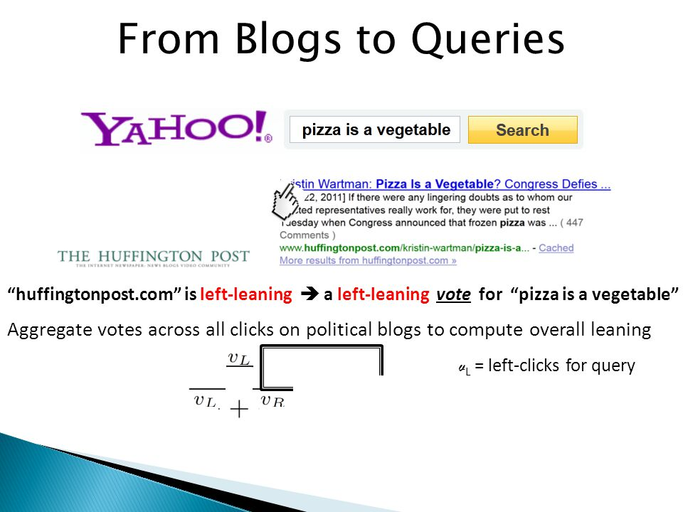huffingtonpost.com is left-leaning  a left-leaning vote for pizza is a vegetable Aggregate votes across all clicks on political blogs to compute overall leaning From Blogs to Queries v L = left-clicks for query V L = total left clicks