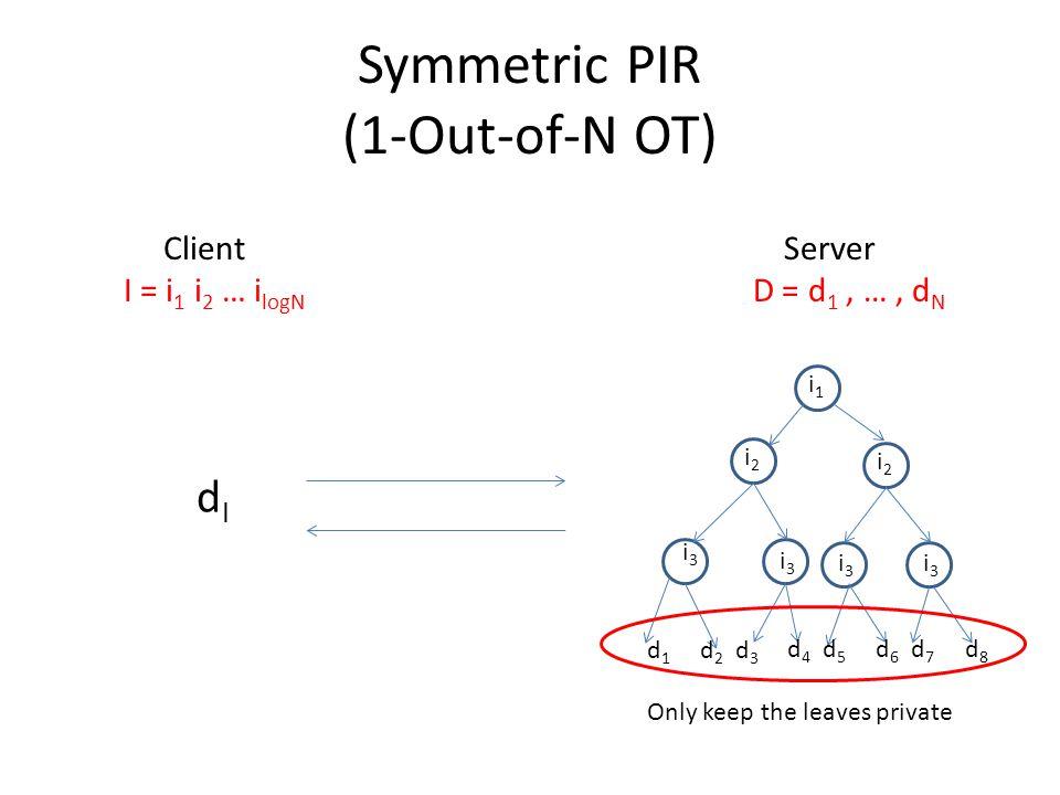 Symmetric PIR (1-Out-of-N OT) i1i1 i2i2 i2i2 i3i3 i3i3 i3i3 i3i3 d1d1 d2d2 d3d3 d4d4 d5d5 d6d6 d7d7 d8d8 Server D = d 1, …, d N Client I = i 1 i 2 … i