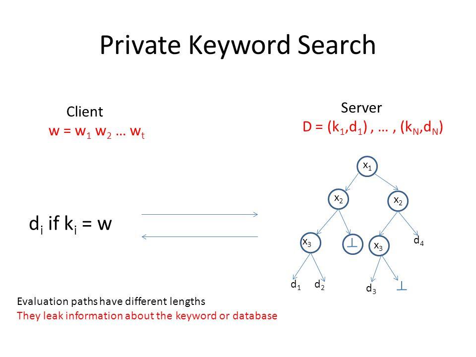 Private Keyword Search x1x1 x2x2 x2x2 x3x3 x3x3 d1d1 d2d2 d3d3 d4d4 Server D = (k 1,d 1 ), …, (k N,d N ) Client w = w 1 w 2 … w t d i if k i = w Evalu