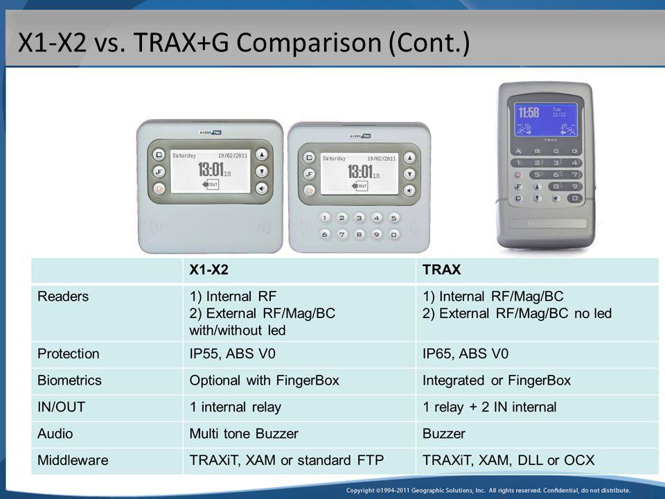 X1-X2 vs. TRAX+G Comparison (Cont.)