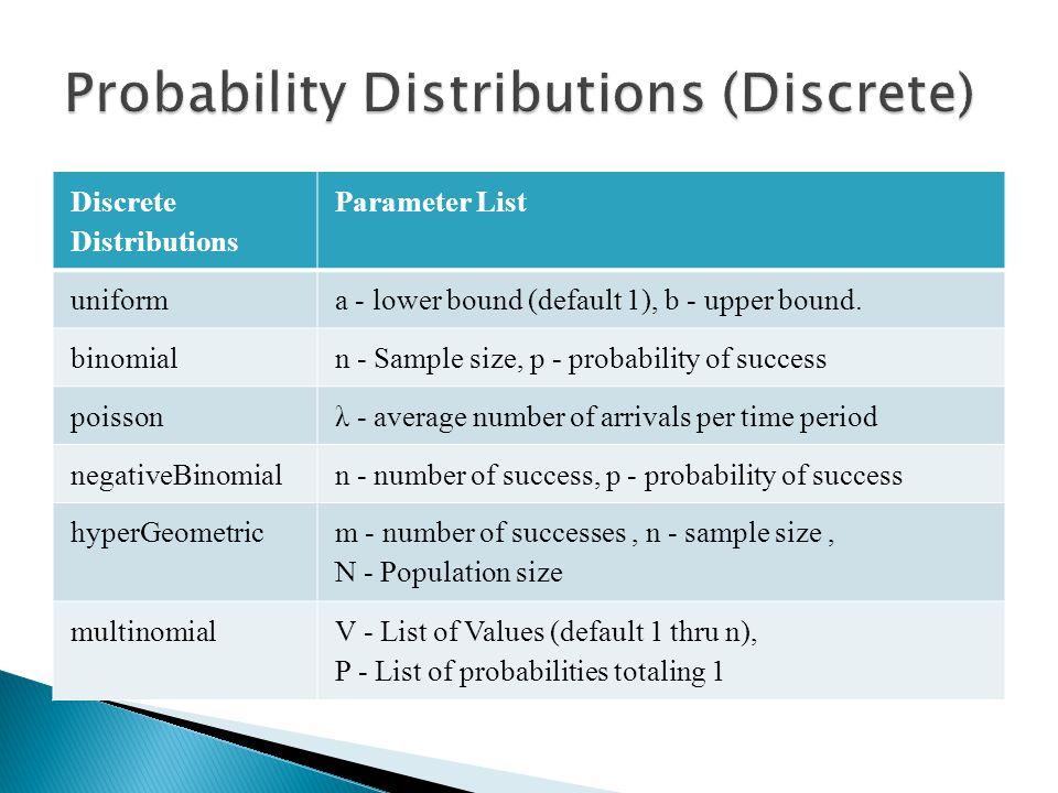 Discrete Distributions Parameter List uniforma - lower bound (default 1), b - upper bound. binomialn - Sample size, p - probability of success poisson