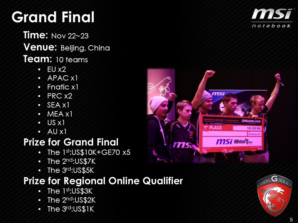 Grand Final 5 Time: Nov 22~23 Venue: Beijing, China Team: 10 teams EU x2 APAC x1 Fnatic x1 PRC x2 SEA x1 MEA x1 US x1 AU x1 Prize for Grand Final The 1 st :US$10K+GE70 x5 The 2 nd :US$7K The 3 rd :US$5K Prize for Regional Online Qualifier The 1 st :US$3K The 2 nd :US$2K The 3 rd :US$1K