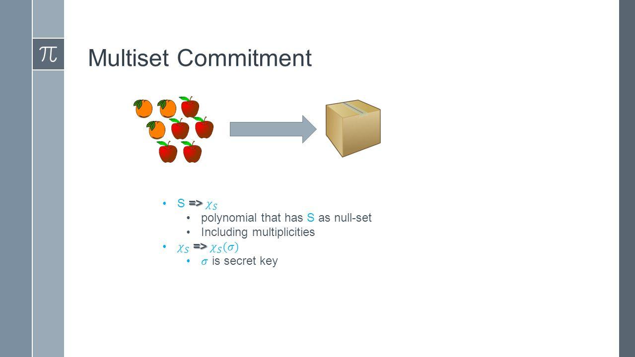 Multiset Commitment