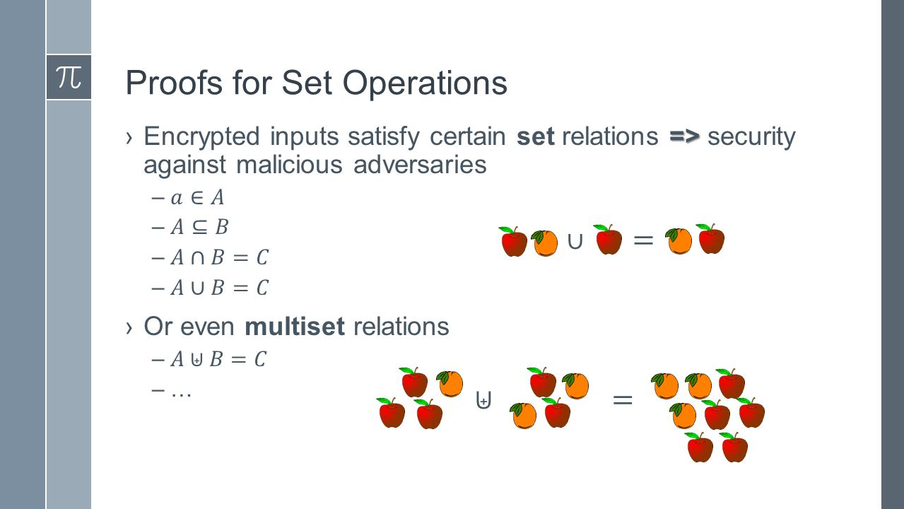 Proofs for Set Operations