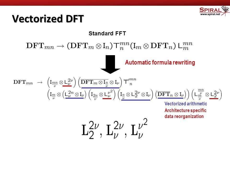 Vectorized DFT Standard FFT Automatic formula rewriting Vectorized arithmetic Architecture specific data reorganization