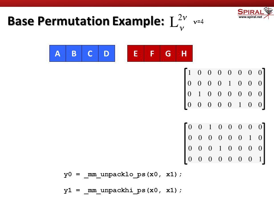 A Base Permutation Example: CDEGHAFBEFBCDGH y0 = _mm_unpacklo_ps(x0, x1); y1 = _mm_unpackhi_ps(x0, x1); =4