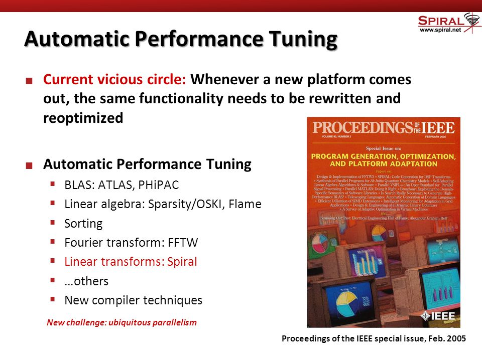 Automatic Performance Tuning Current vicious circle: Whenever a new platform comes out, the same functionality needs to be rewritten and reoptimized Automatic Performance Tuning  BLAS: ATLAS, PHiPAC  Linear algebra: Sparsity/OSKI, Flame  Sorting  Fourier transform: FFTW  Linear transforms: Spiral  …others  New compiler techniques Proceedings of the IEEE special issue, Feb.